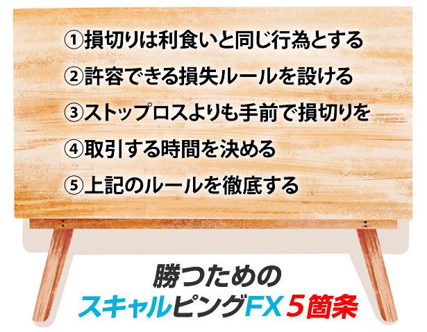 スキャルピングFX取引ルール
