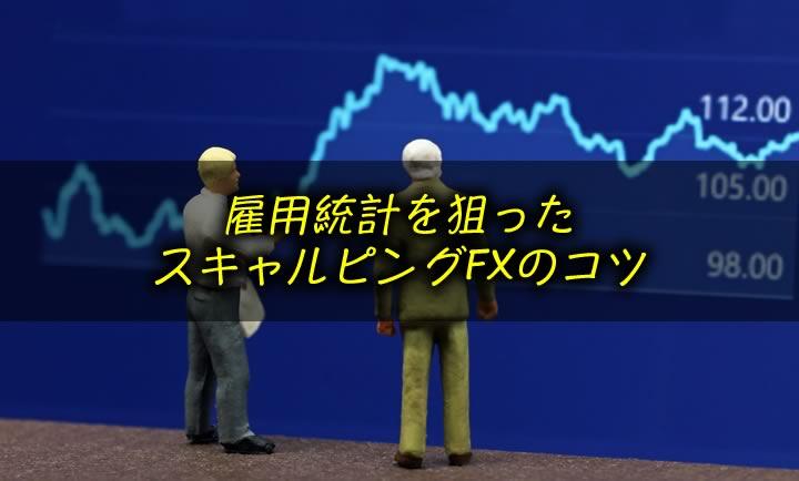 雇用統計 指標トレード