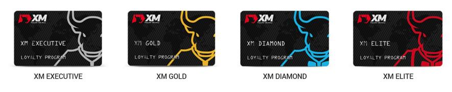 XM ロイヤリティ・プログラム