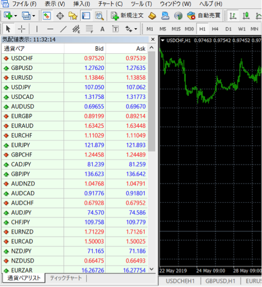 MT4の取引可能な通貨ペアリスト