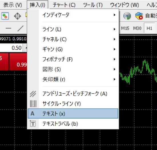 MT4 チャートへのテキスト入力機能