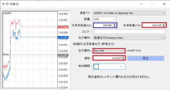 MT4でのIFD注文とIFO注文の価格設定