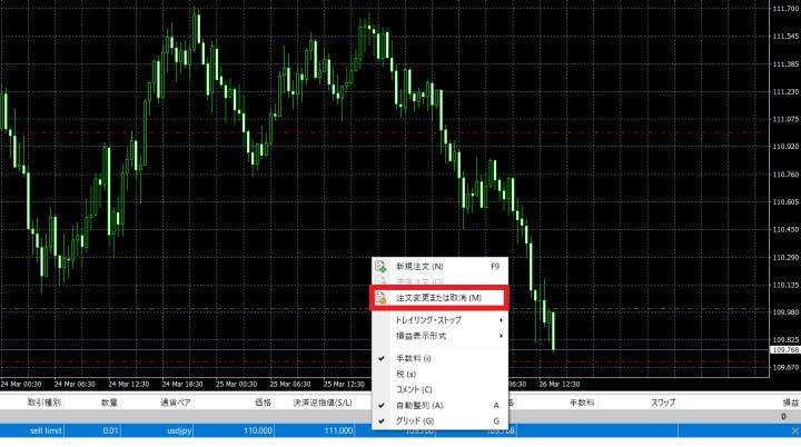 MT4のチャート画面上で注文を変更する方法