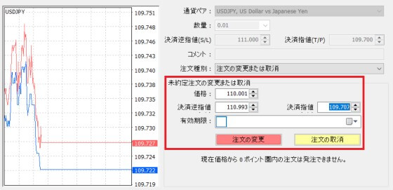 MT4のチャート画面上で注文を変更&取り消す方法