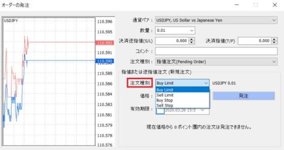 MT4指値注文の種別設定画面