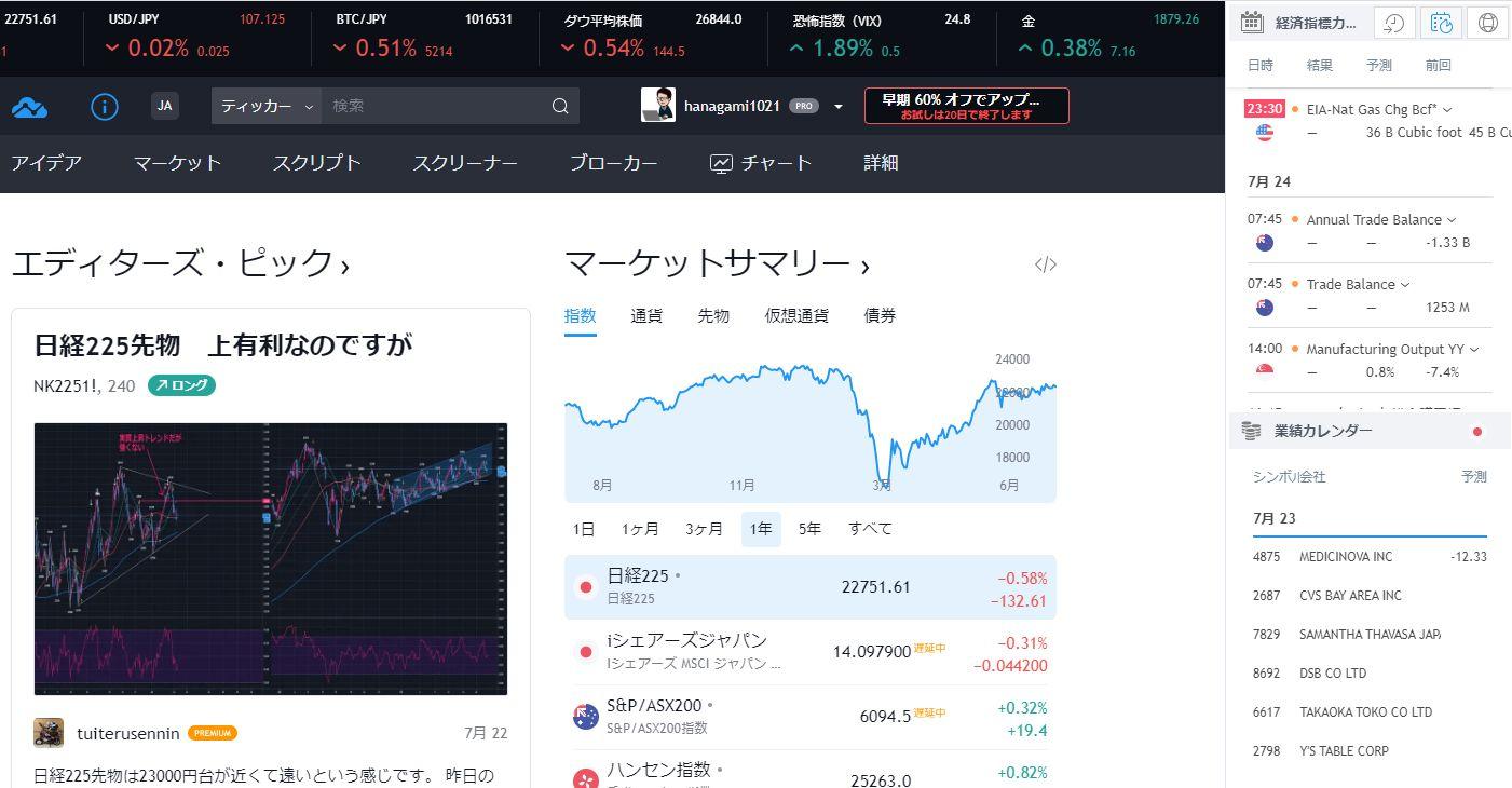 Tradingviewトップページ