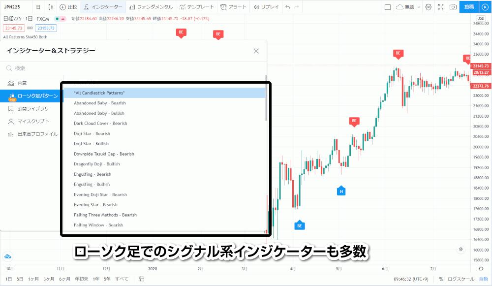 Tradingviewローソク足パターン