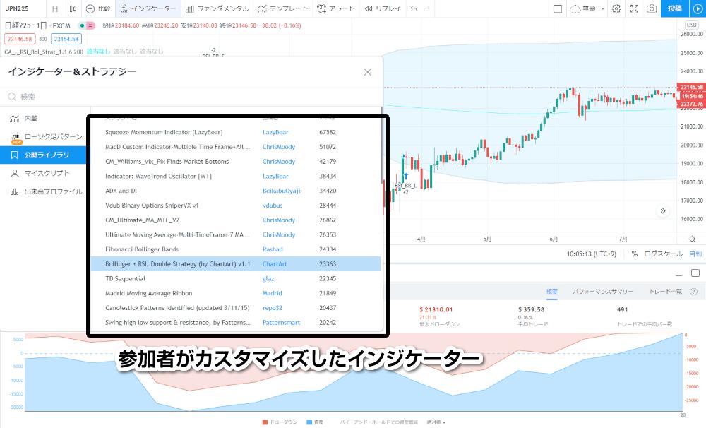 Tradingview公開ライブラリ