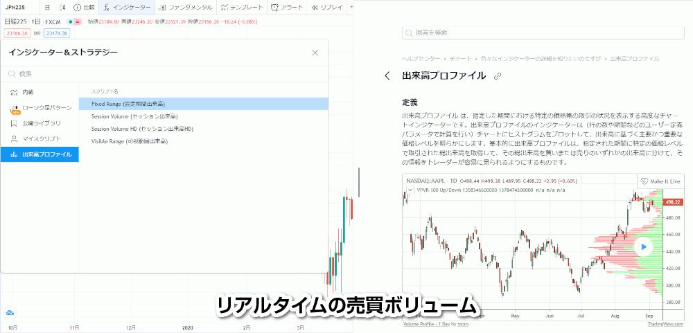 Tradingview出来高プロファイル