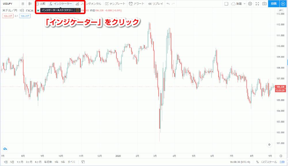 Tradingviewインジケーターの設置方法